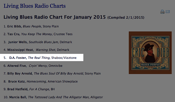 living blues radio chart for 2-1-2015